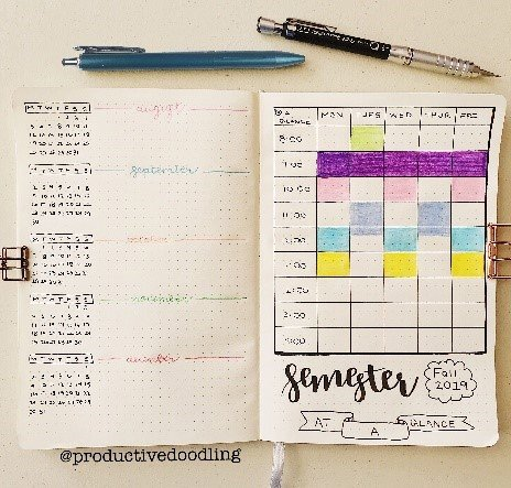An example of Bullet Journaling